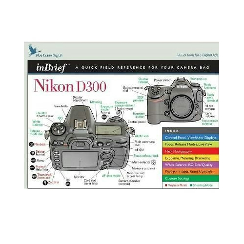 Blue Crane inBrief Field Guide to Nikon D300