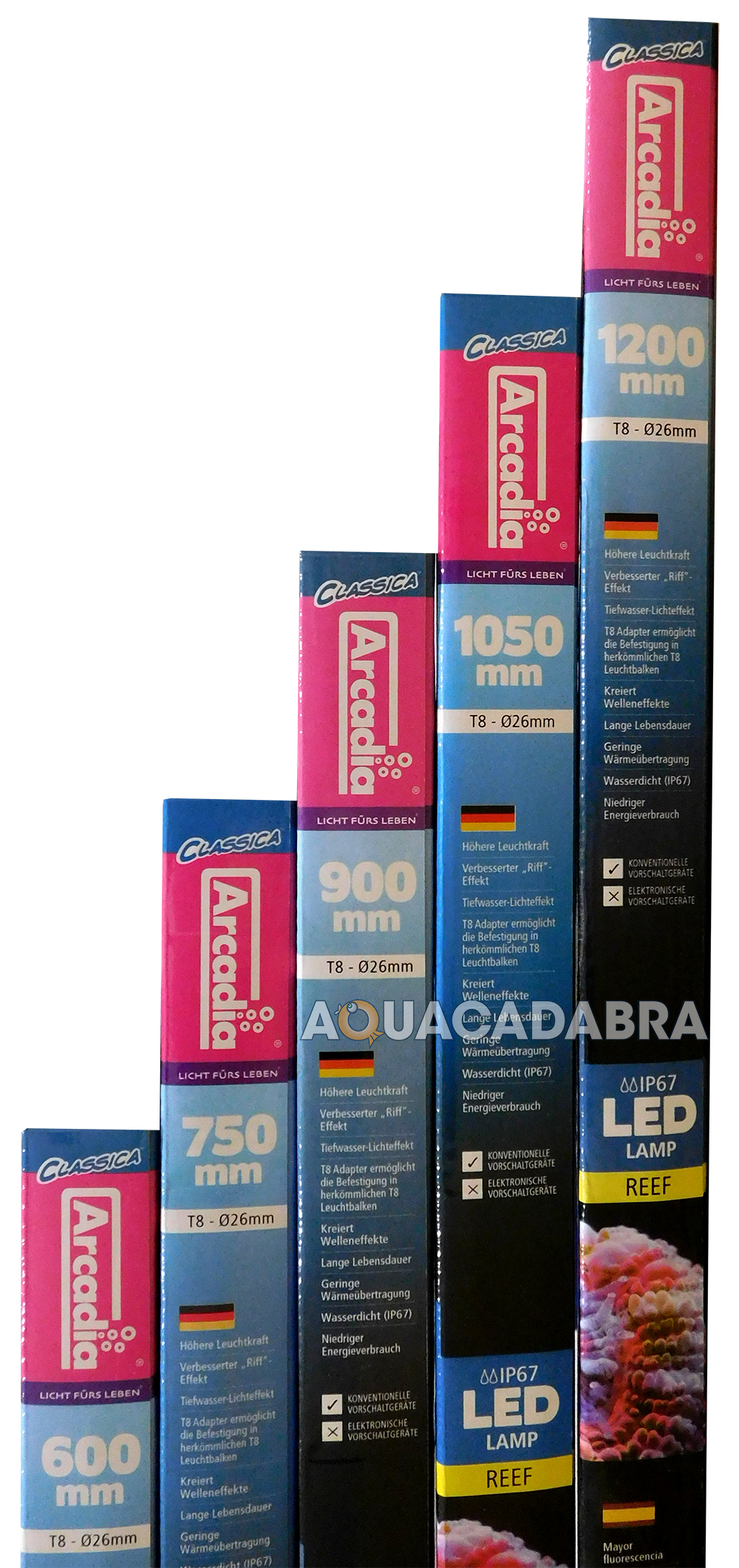 how to change fluorescent light tube to led