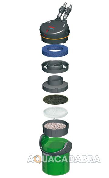 Eheim ecco pro external filter canister 130 200 300 for Vasca pesci esterno