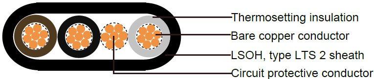 3 núcleos y Tierra Gris De Alta Calidad Cable Eléctrico 6243Y longitudes disponibles todos