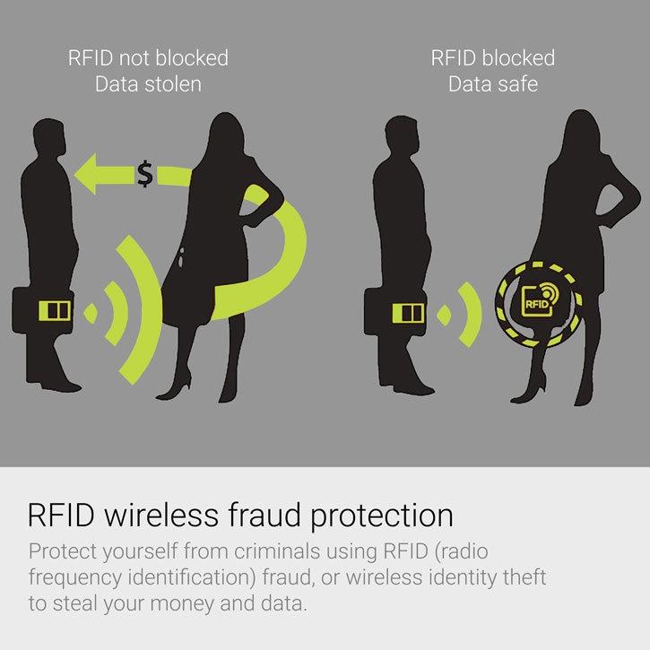 5 X RFID De Carte De Crédit manches bloquant Identity Theft Protection UK